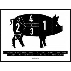 Pork Cuts Poster