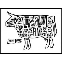 Beef Cuts 3 Poster
