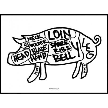 Pork Cuts 3 Poster