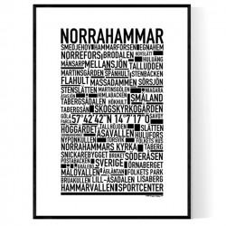 Norrahammar Poster