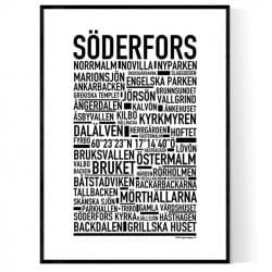 Söderfors Poster