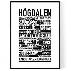 Högdalen Poster