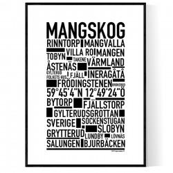 Mangskog Poster