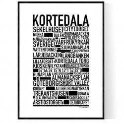 Kortedala Poster