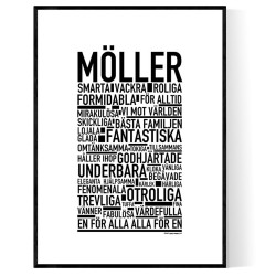 Möller Poster