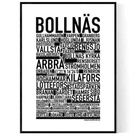 Bollnäs Poster