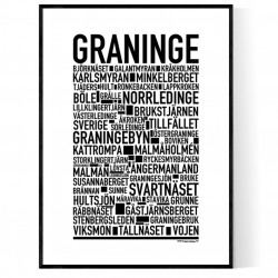 Graninge Poster