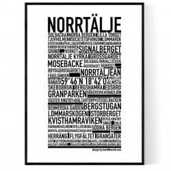 Norrtälje Poster
