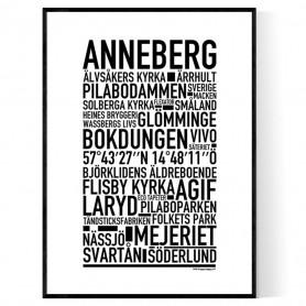 Anneberg Poster