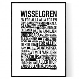 Wisselgren Poster