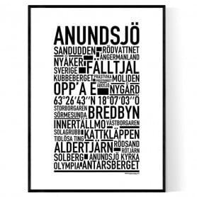 Anundsjö Poster