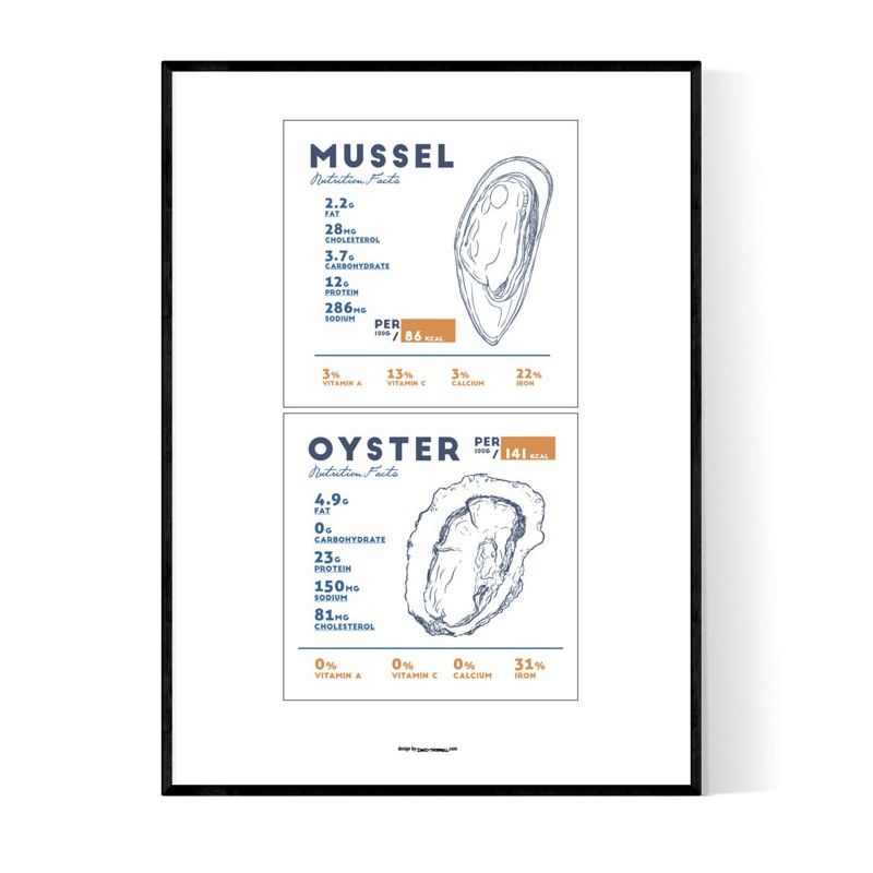 Mussel Oyster Poster