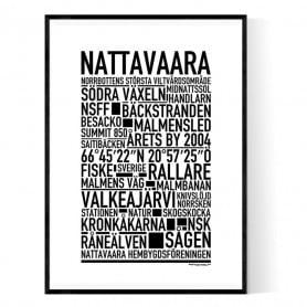Nattavaara Poster