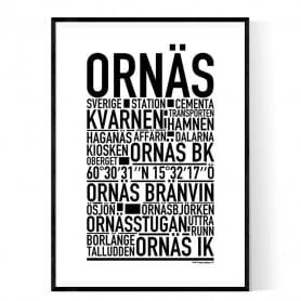 Ornäs Poster