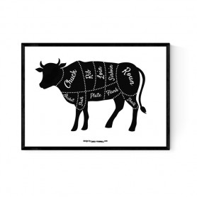 Cuts Beef Poster