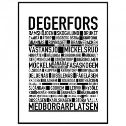 Degerfors Poster
